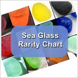 Sea Glass Rarity Chart