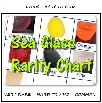 Sea Glass Rarity Chart