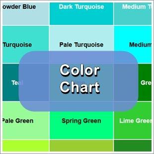 Sea Glass Color Chart